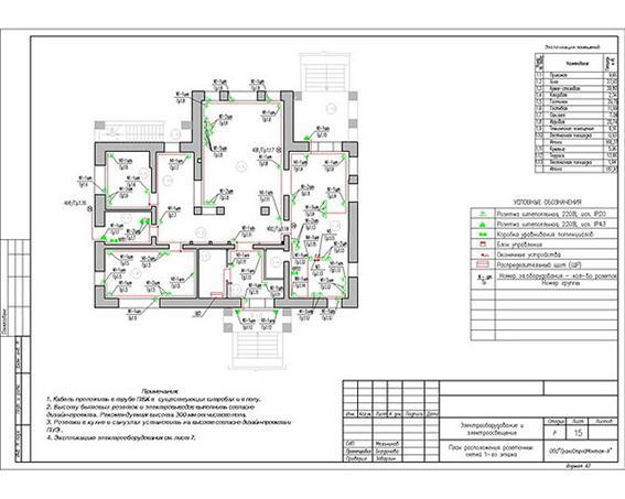 Схема проект электроснабжения частного дома